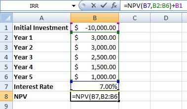 contoh-penggunaan-fungsi-npv-dalam-excelfungsi-npv